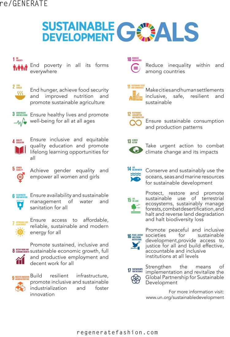 SDGs A0
